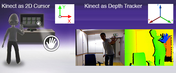 Kinect Tracking 2D 3D